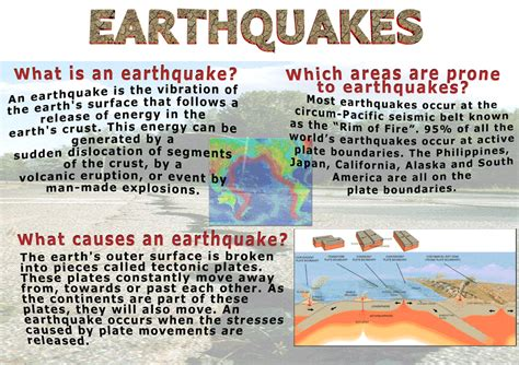 earthquake meaning as our earth quakes the sl enquirer