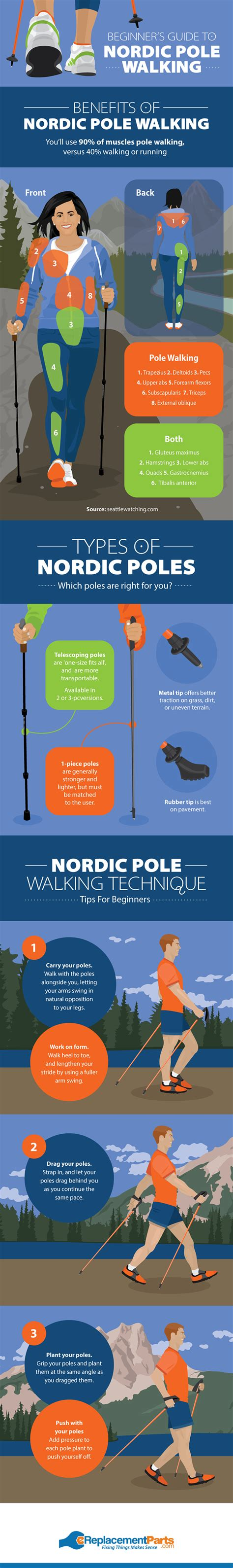 the nordic guide to beginners guide to nordic walking northtonshire sport