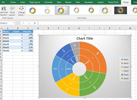 create a hierarchy chart percent of total in excel sunburst chart
