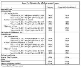 va home loan requirements va loan guidelines 2014 underwriting guidelines