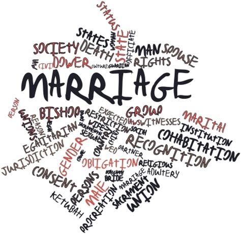 Common law marriage requirements in sc