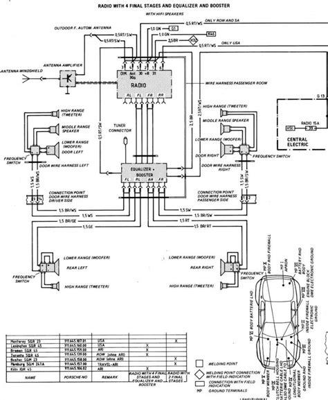 porsche 1984 944 wiring diagram clock get free image