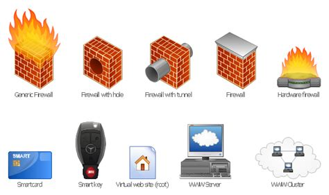 firewall visio design elements symbols
