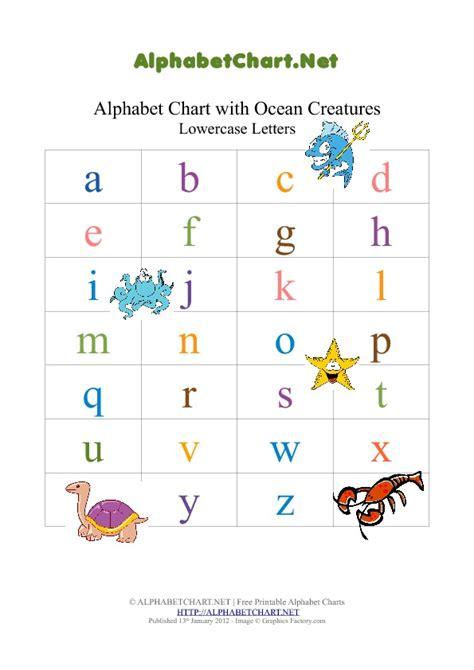 printable alphabet letters pdf ocean theme lowercase alphabet pdf chart alphabet chart net