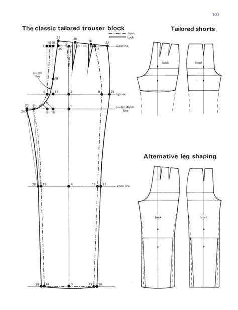 pattern drafting for trousers pattern cutting tailored trousers and cuttings on pinterest