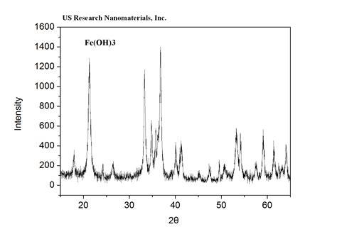 xrd pattern fe iron hydroxide nanoparticles fe oh 3 nanopowder 15wt