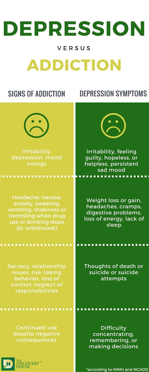 Detox From Depression Medication by What You Need To About Addiction And Depression