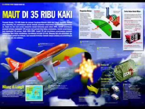 C 4 Kotak Sah kotak hitam mh370 doovi