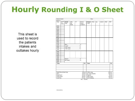 patient rounding template hourly rounding for improved patient care ppt