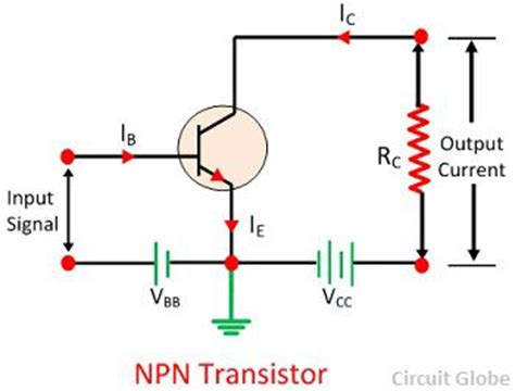 pnp transistor common emitter configuration pnp transistor in common emitter configuration 28 images digital logic and design master in