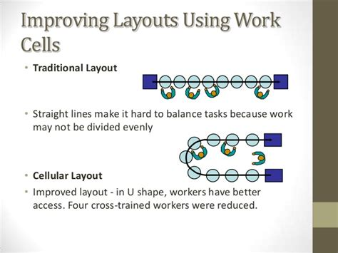 work cell layout strategy cellular layout manufacturing