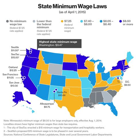 minimum wage rates by state 2015 today top headlines state minimum wage map the big picture