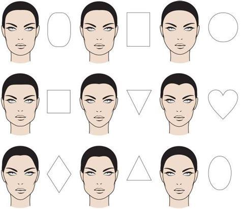 face shape quiz blog face shapes alter dates elea blake