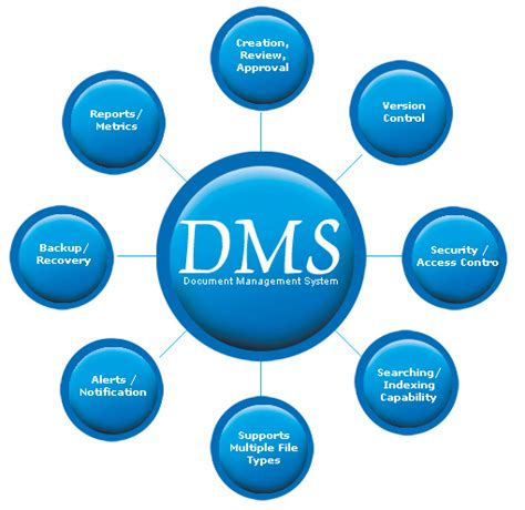 design document management system evaluating document management software m files blog