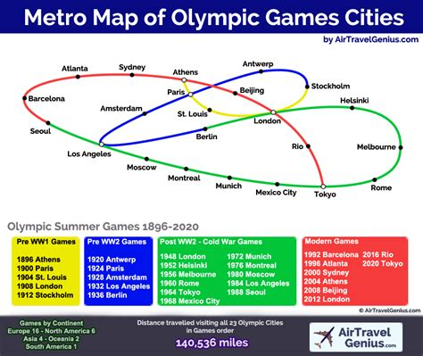 world map olympic host cities maps archives brilliant trains