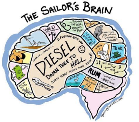 old boat joke sailing humor soak into a selection of hilarious