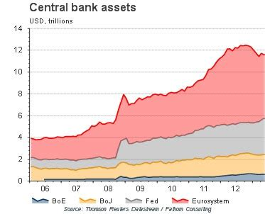 with libor dead 400 trillion in assets are stuck in macronomics credit osmotic pressure
