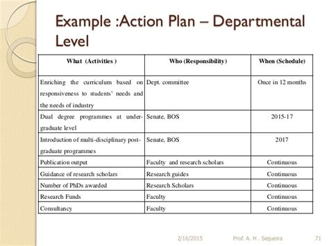 Building A Strategic Plan For An Educational Institution Educational Strategic Planning Template