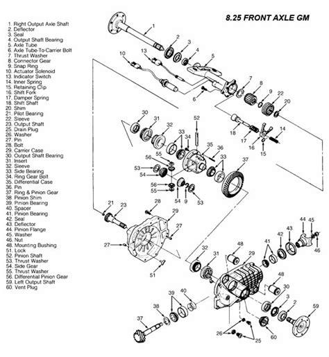 41 diagram wiring diagrams wiring diagram schemes