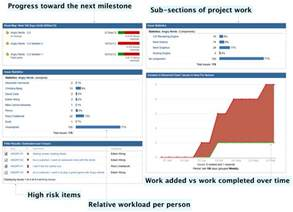 5 steps to a killer jira dashboard the information you