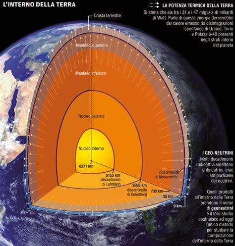interno terra il motore della terra svelato dai geoneutrini articoli