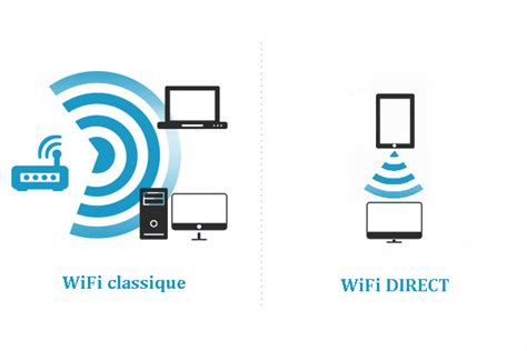 wifi direct android wifi direct android 28 images samsung galaxy s4 how to enable and use wi fi direct htg