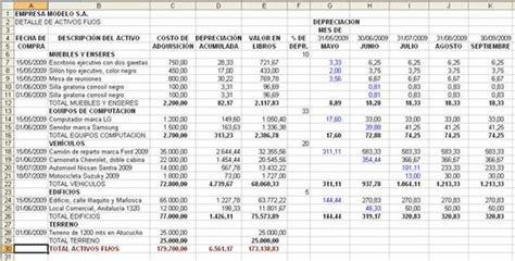 porcentajes de depreciacion de activos fijos bolivia activos fijos depreciaci 243 n y registro en excel