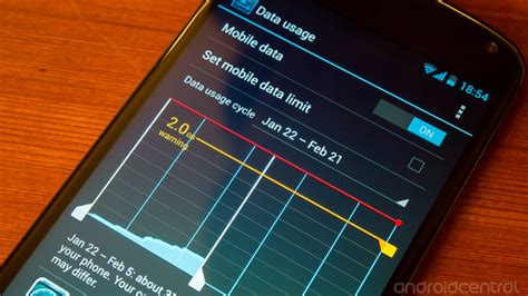 mobile data average american user could consume 6gb of mobile
