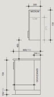 kitchen cabinet dimensions wall cabinet height and