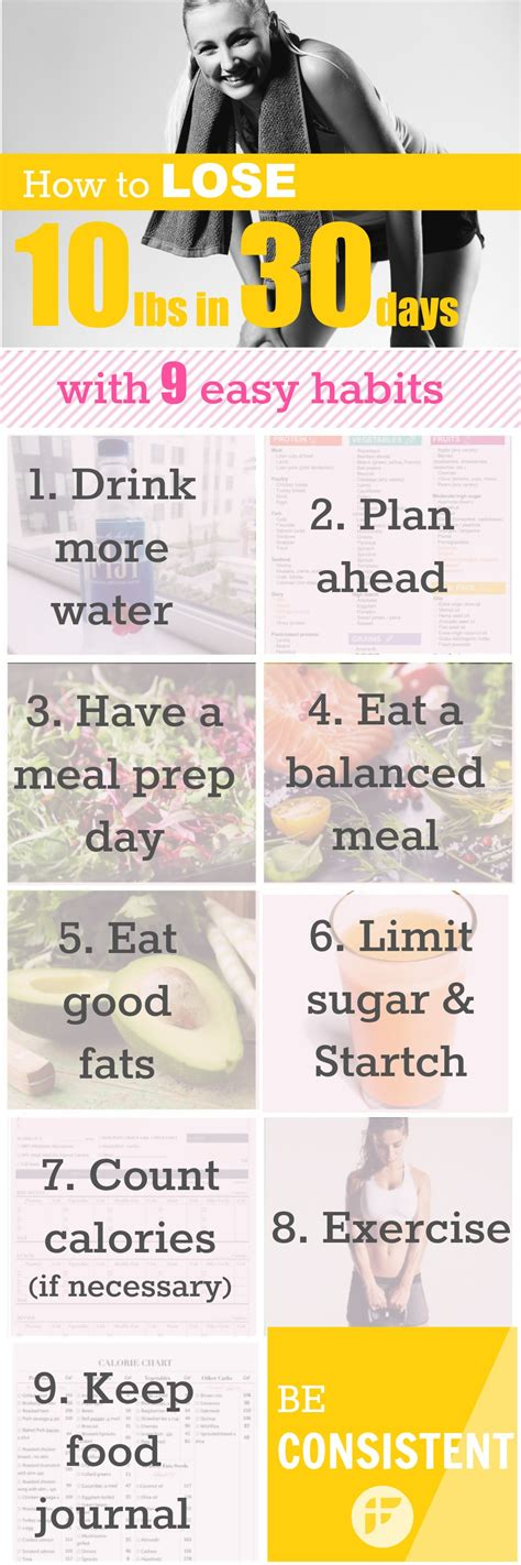 How To Shed Weight In A Month by How To Lose 10 Pounds In A Month 9 Simple Steps Based On