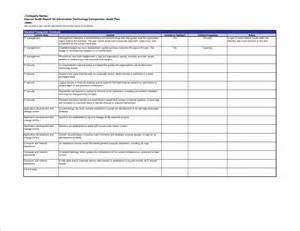 Information Technology Templates by Excellent Audit Report Format Template For