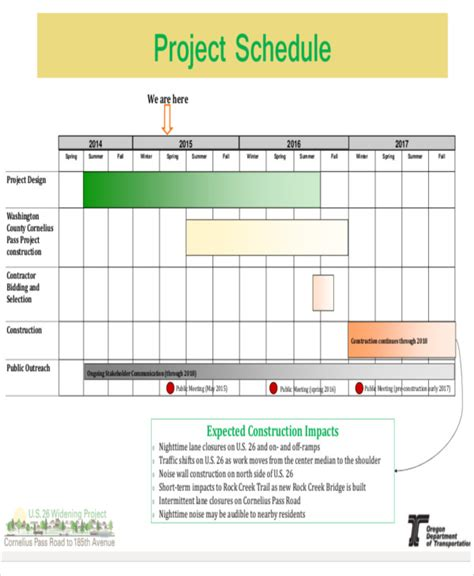 Construction Project Schedule Template by 10 Construction Schedule Templates Free Sle Exle