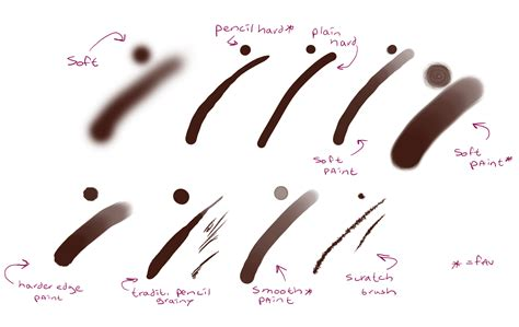 brushes for photoshop my photoshop brushes by gijswitk on deviantart