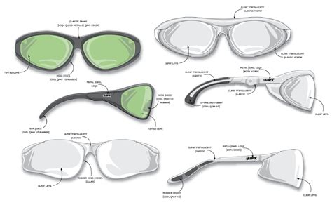 related keywords suggestions for eyewear product