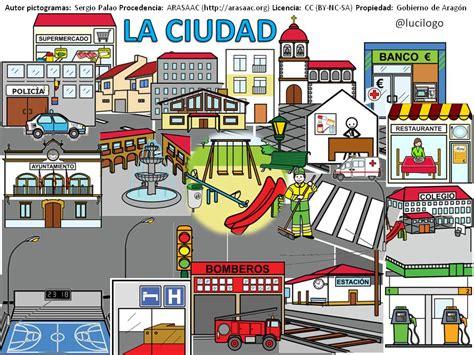 la ciudad y los b01c7t56sc la ciudad vocabulario thinglink