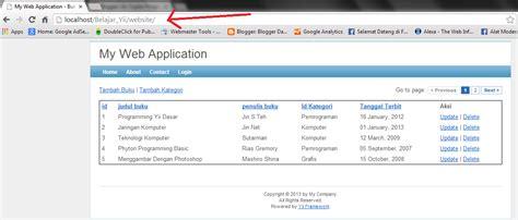 yii tutorial create blog cara setting default controller yii framework jin toples