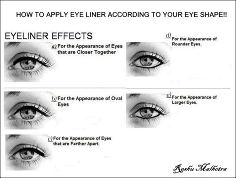 eyeliner tutorial for different eye shapes different eye shapes ct esthetic