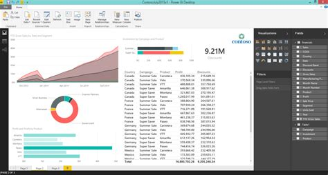 Microsoft Power Bi microsoft power bi review
