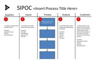 sipoc templates printable sipoc diagrams diagram site