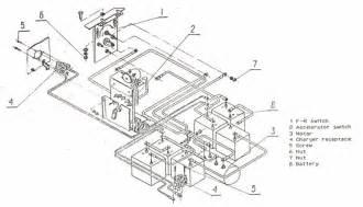 melex golf cart wiring diagram jacobsen golf cart wiring diagram wiring diagrams