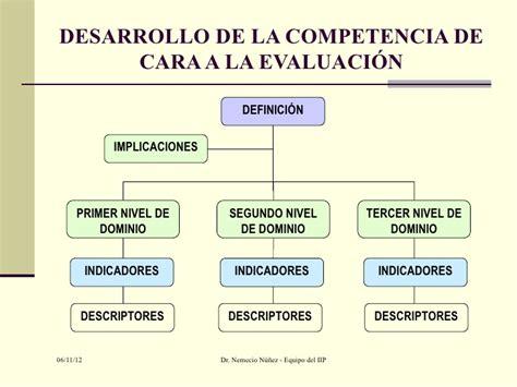 resultado de evaluacion de asenso a segundo nivel evaluaci 243 n por competencias matrices r 250 bricas nemecio n 250 241 ez