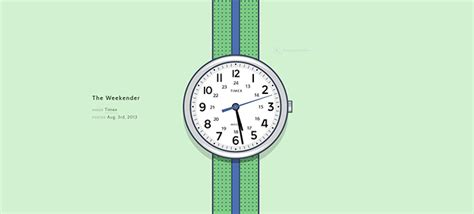 wrist animated watches journal  major