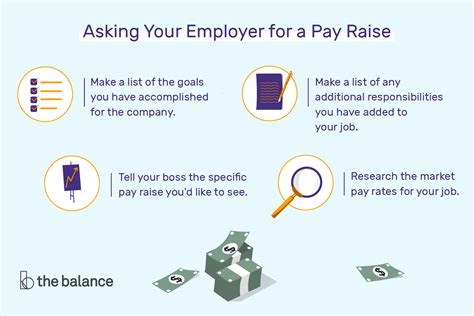 how to ask for a salary in a cover letter how to ask for a pay raise informalnewz