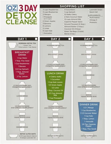 Does 710 Detox Work For by Best 10 One Day Cleanse Ideas On One Week