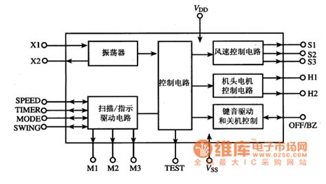 circuit diagram of integrated circuit ht6308 integrated circuit diagram circuit other circuit electrical equipment