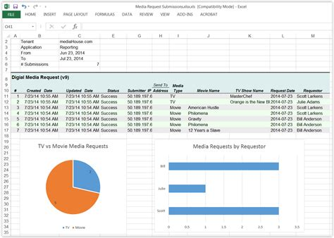 Create Report From Excel Spreadsheet by Reports Frevvo 63 Confluence