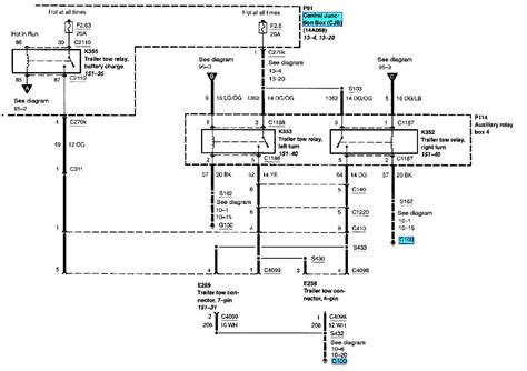 ford f250 trailer wiring diagram wiring diagram ford f350 wiring diagram 2011 ford f350