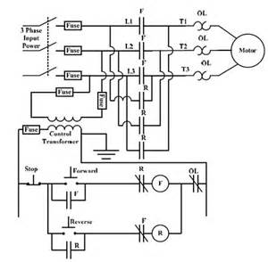 electric motor in industrial plants electrical engineering access