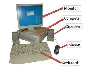 Labelled photo of a computer showing the monitor stood on the