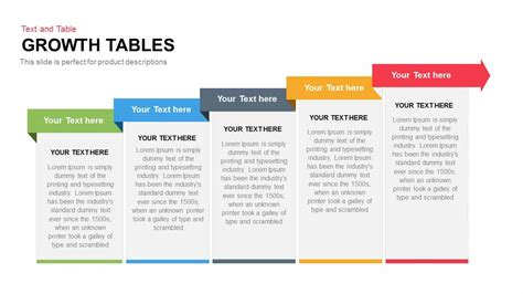 Growth Tables Powerpoint And Keynote Template Slidebazaar Powerpoint Table Template
